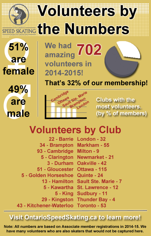 volunteer-week-2015-infograph